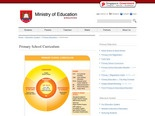 Ministry of Education, Singapore: Education System: Primary Education: Curriculum