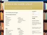 iPads in the middle school: List of Educational Apps
