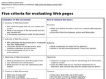 Five criteria for evaluating Web pages