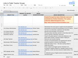 Edmodo Shared Public Groups - Google Docs