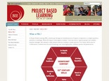 What is PBL? | Project Based Learning | BIE