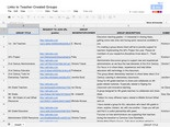 Public Edmodo Groups Spreadsheet