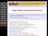 Basic Steps to Creating a Research Project- CRLS Research Guide
