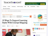 10 Ways To Support Learning Styles With Concept Mapping