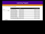 Learning Targets: All ELA CCSS for K-12 in 'I can' learning targets